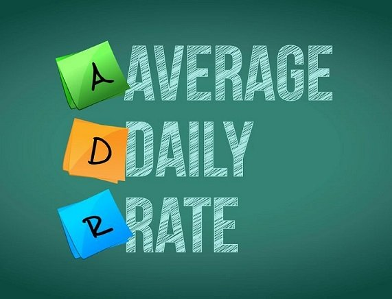 ADR: Average daily rate