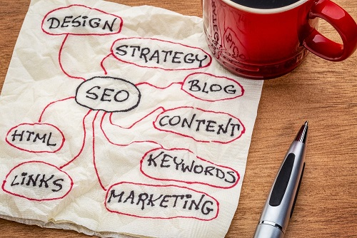 Factores que afectan al SEO: Diseño, estrategia de contenido, blog, keywords, marketing, links, html